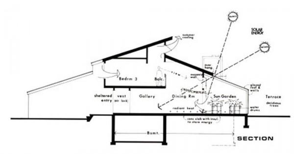 Plano casa de madera seccionado