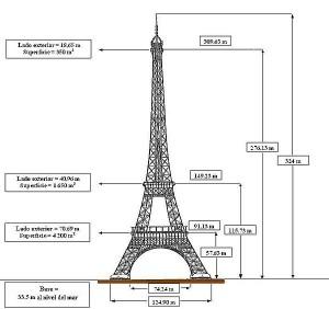 Imagen de importancia de los planos de vivienda