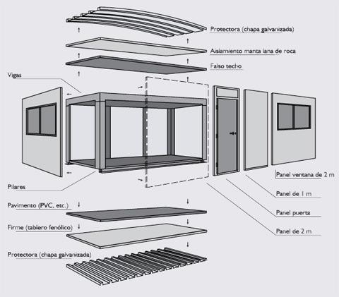 Imagen de casas modernas la nueva tradición