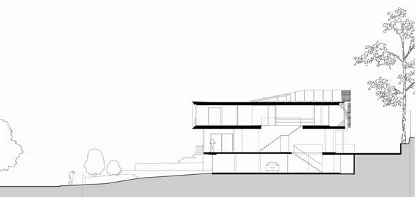 Planos de casas (1)