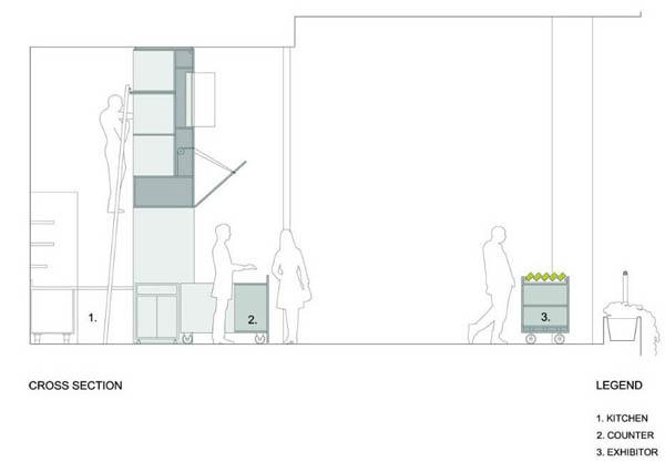 Planos de kioskos - diseño de kioskos (15)
