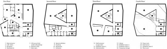 Planos de museo sofisticado en Noruega (21)