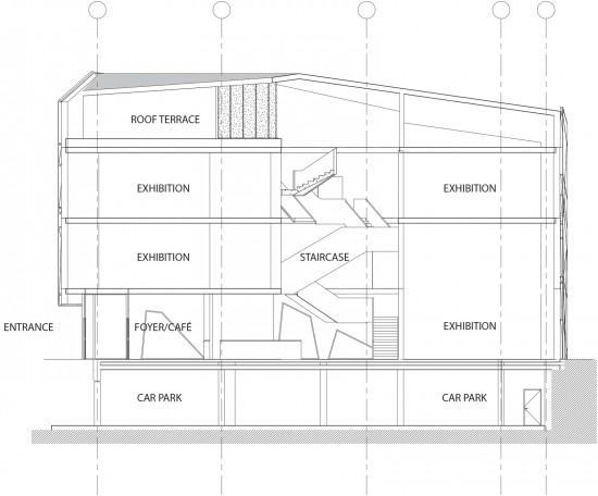 Planos de museo sofisticado en Noruega (4)