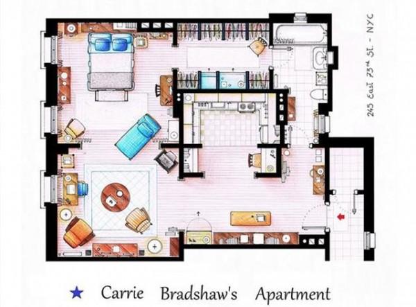 Planos de apartamentos  y pisos utilizados en filmaciones de series televisivas