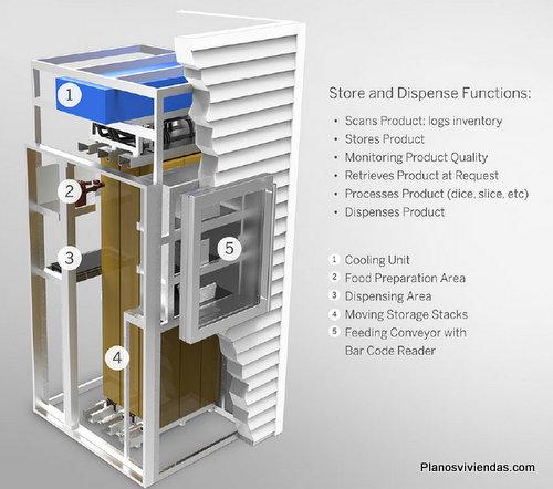 Diseño de casas del futuro según Generalelectric (6)