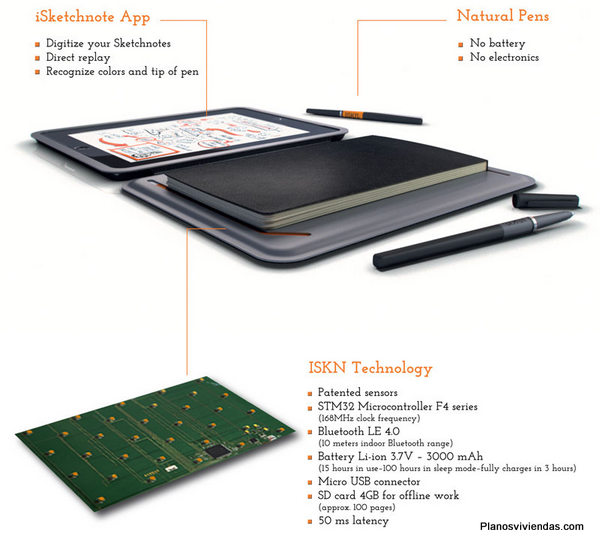 Isketchnote propone facilitarte la digitalización de tus diseños hechos a mano