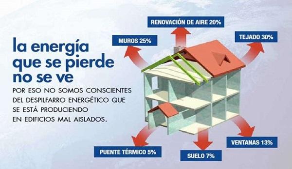Plan arquitectónico