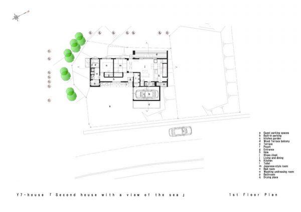 Quinto plano de la casa