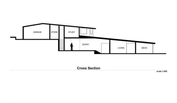 Tercer plano de la casa